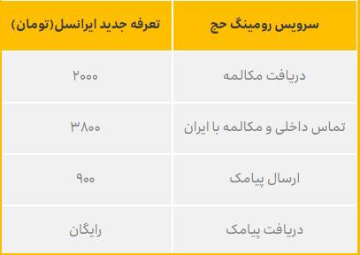 اعلام تعرفههای مکالمه و اینترنت ایرانسل در سفر حج سال 98